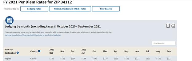 FY 2021 per diem rates for zip 34112